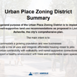 Urban Place Zoning Standards