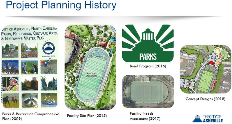 history of memorial stadium