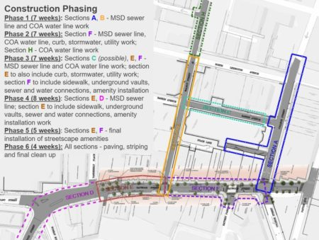 Construction Phasing Plan