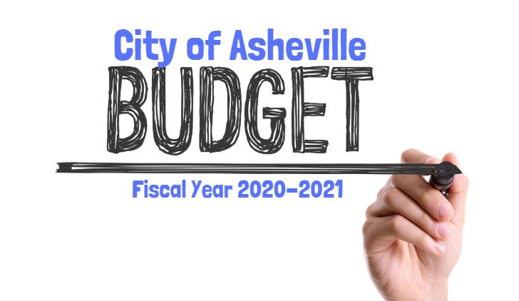 Word budget presented as graphic