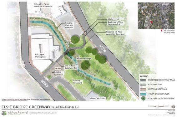 Elsie's Bridge Greenway rendering