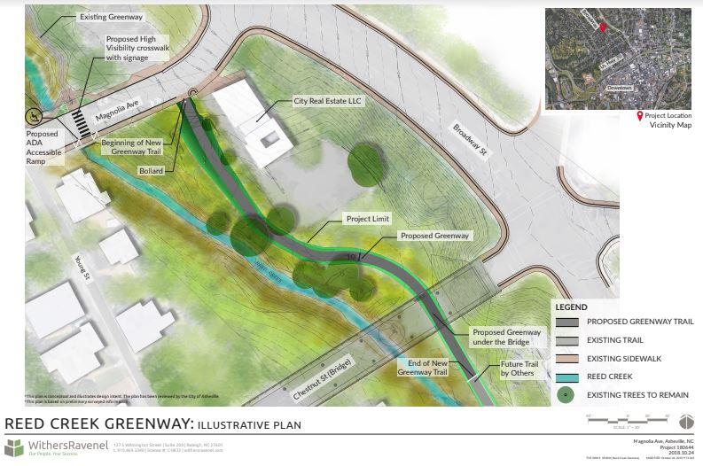 Reed Creek Greenway Extension rendering