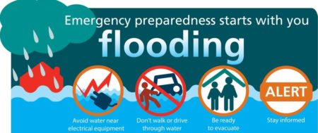 flooding preparedness graphic