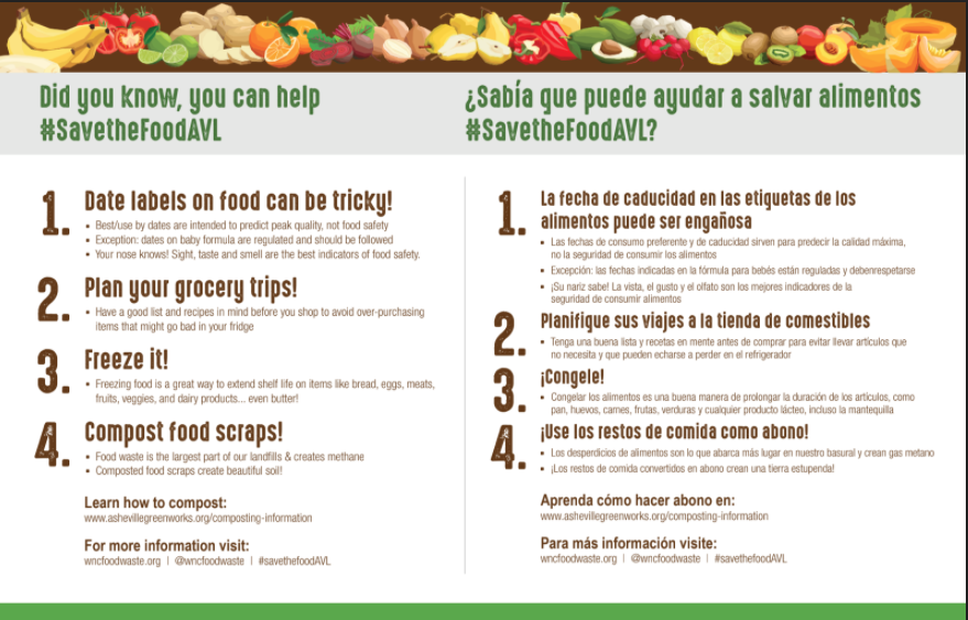 ways to save the food