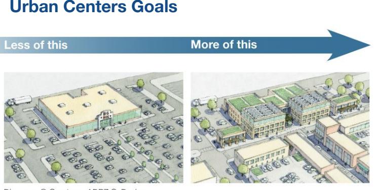Urban Center Goals